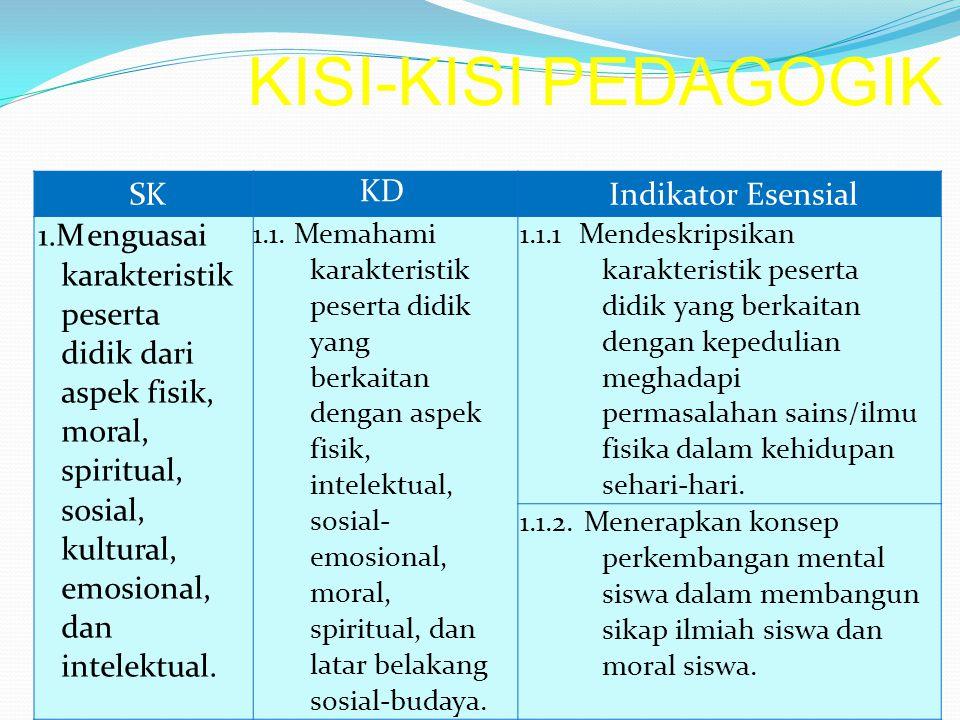 KISI-KISI PEDAGOGIK SK KD Indikator Esensial 1.Menguasai karakteristik peserta didik dari aspek fisik, moral, spiritual, sosial, kultural, emosional,