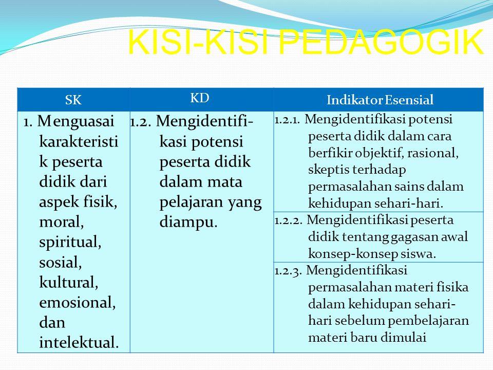 KISI-KISI PEDAGOGIK SK KD Indikator Esensial 1. Menguasai karakteristi k peserta didik dari aspek fisik, moral, spiritual, sosial, kultural, emosional