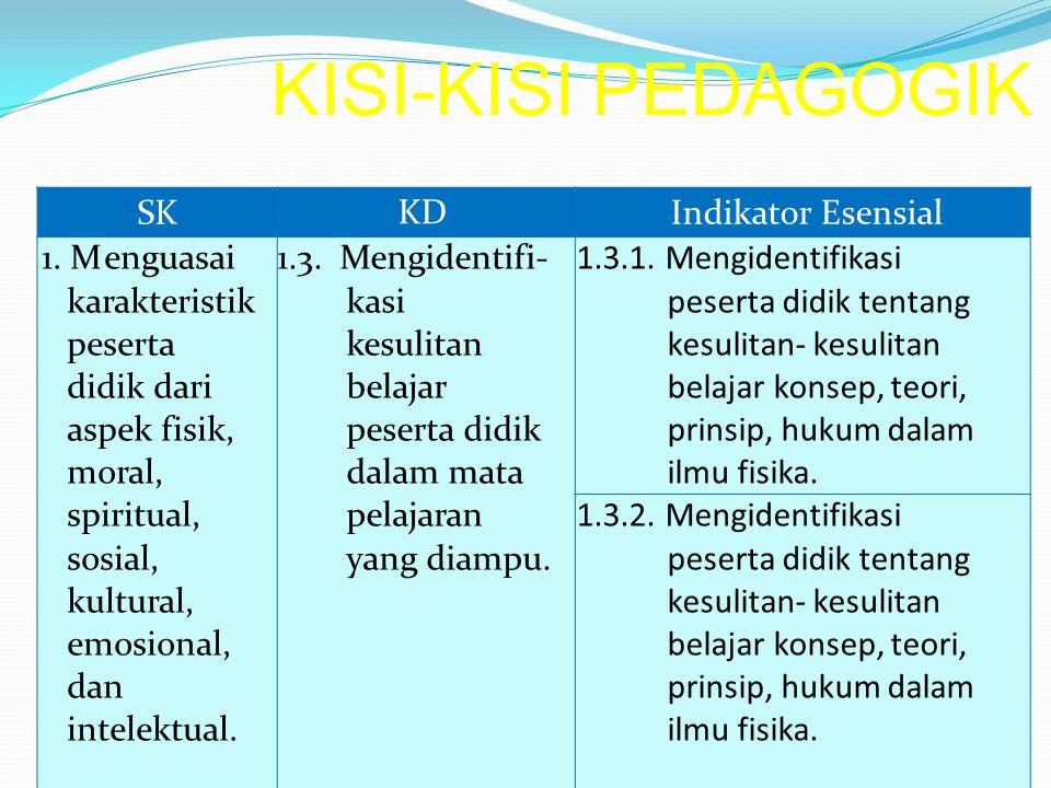 KISI-KISI PEDAGOGIK SK KD Indikator Esensial 1. Menguasai karakteristik peserta didik dari aspek fisik, moral, spiritual, sosial, kultural, emosional,