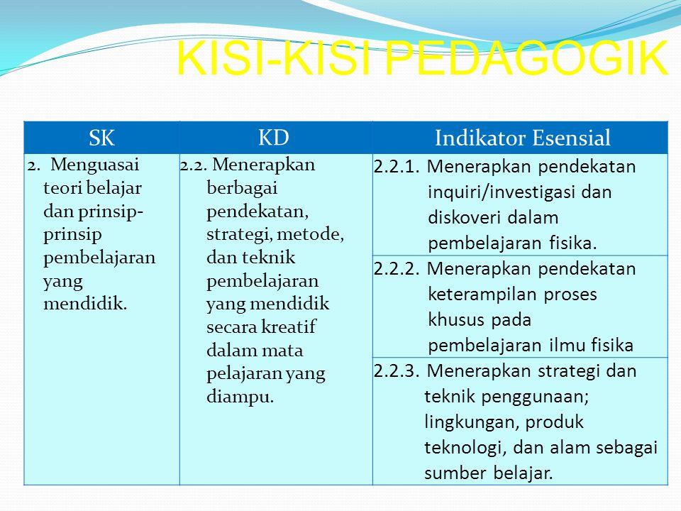 KISI-KISI PEDAGOGIK SK KD Indikator Esensial 2. Menguasai teori belajar dan prinsip- prinsip pembelajaran yang mendidik. 2.2. Menerapkan berbagai pend
