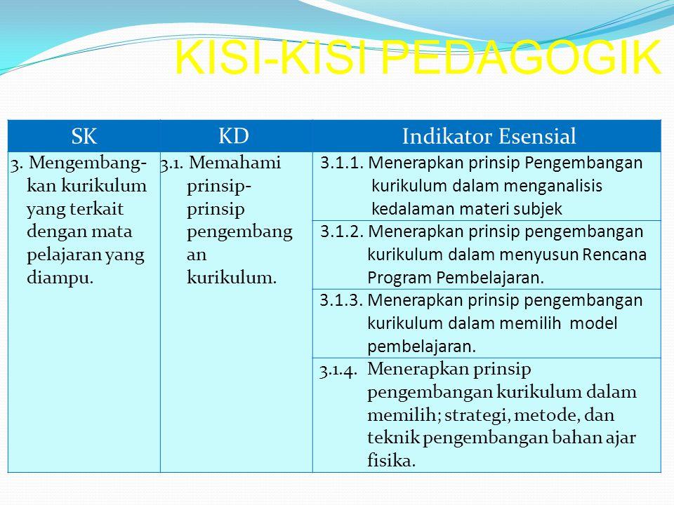 KISI-KISI PEDAGOGIK SK KD Indikator Esensial 3. Mengembang- kan kurikulum yang terkait dengan mata pelajaran yang diampu. 3.1. Memahami prinsip- prins