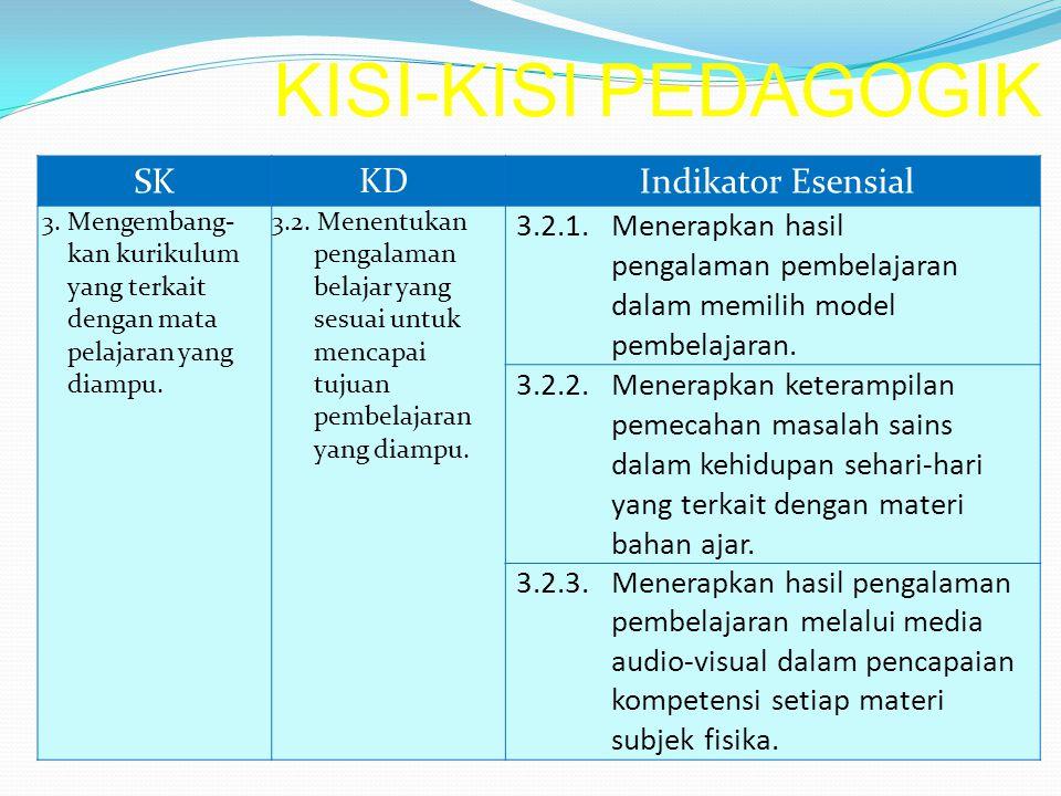 KISI-KISI PEDAGOGIK SK KD Indikator Esensial 3. Mengembang- kan kurikulum yang terkait dengan mata pelajaran yang diampu. 3.2. Menentukan pengalaman b