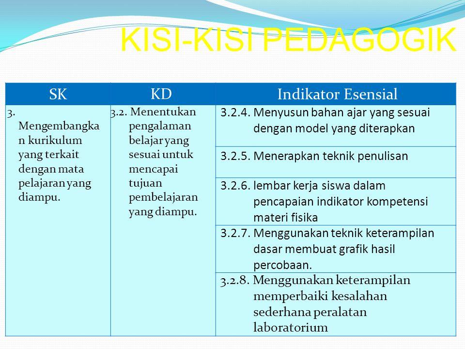 KISI-KISI PEDAGOGIK SK KD Indikator Esensial 3. Mengembangka n kurikulum yang terkait dengan mata pelajaran yang diampu. 3.2. Menentukan pengalaman be