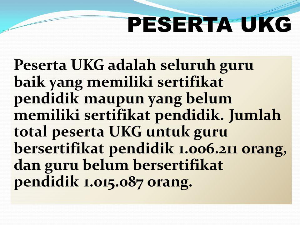PESERTA UKG Peserta UKG adalah seluruh guru baik yang memiliki sertifikat pendidik maupun yang belum memiliki sertifikat pendidik. Jumlah total pesert