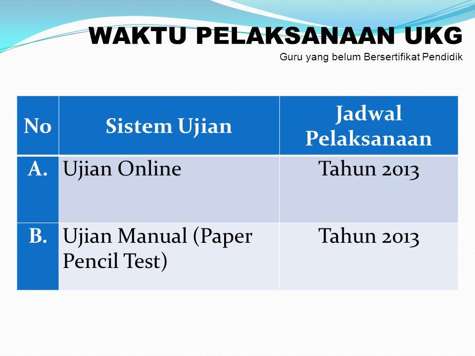 WAKTU PELAKSANAAN UKG Guru yang belum Bersertifikat Pendidik NoSistem Ujian Jadwal Pelaksanaan A.Ujian OnlineTahun 2013 B.Ujian Manual (Paper Pencil T
