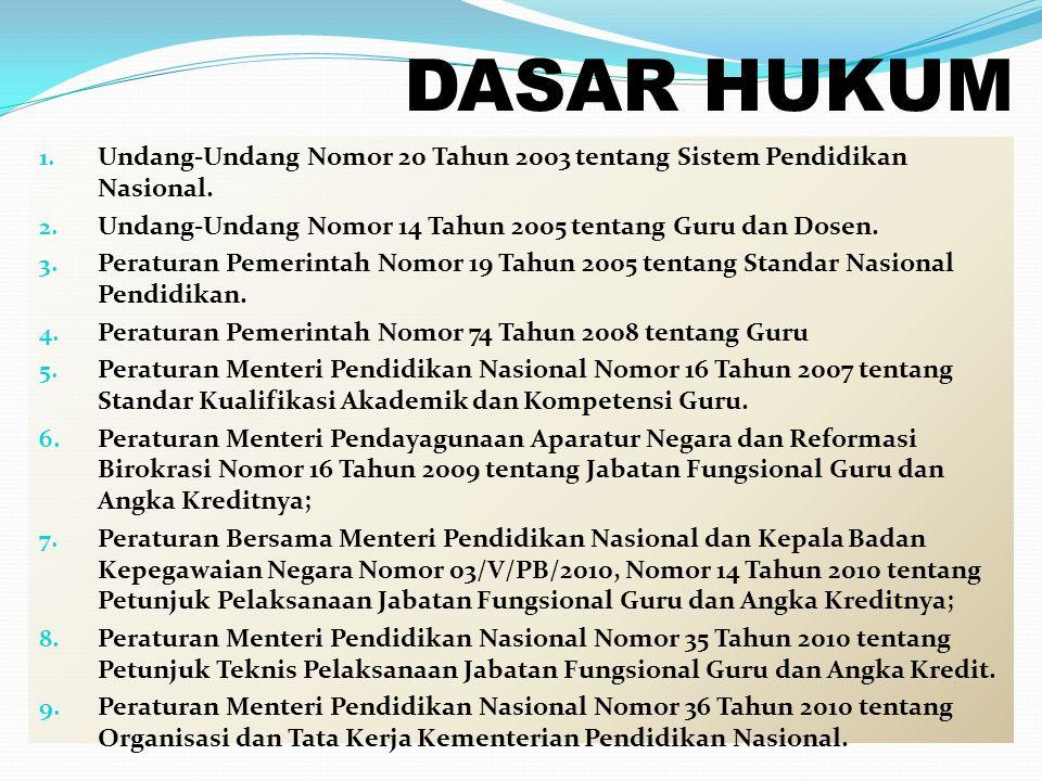 DASAR HUKUM 1. Undang-Undang Nomor 20 Tahun 2003 tentang Sistem Pendidikan Nasional. 2. Undang-Undang Nomor 14 Tahun 2005 tentang Guru dan Dosen. 3. P