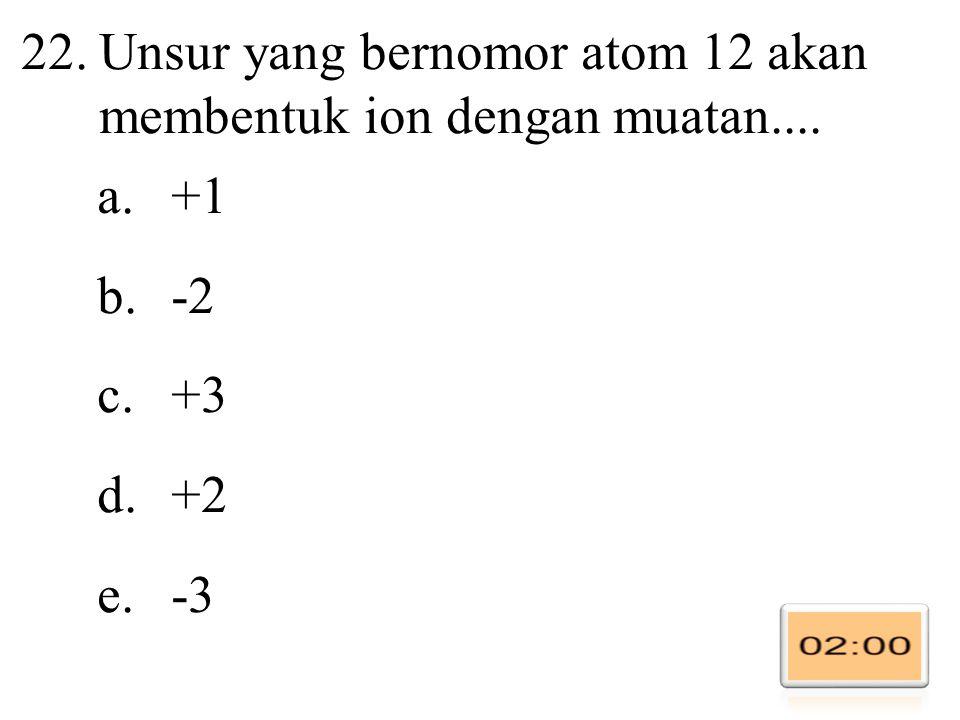 22.Unsur yang bernomor atom 12 akan membentuk ion dengan muatan.... a.+1 b.-2 c.+3 d.+2 e.-3