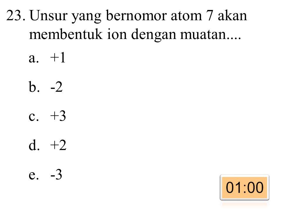 23.Unsur yang bernomor atom 7 akan membentuk ion dengan muatan.... a.+1 b.-2 c.+3 d.+2 e.-3