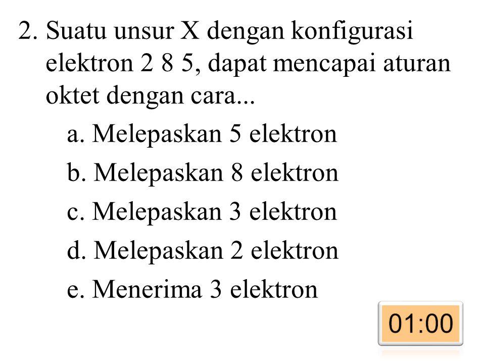 2.Suatu unsur X dengan konfigurasi elektron 2 8 5, dapat mencapai aturan oktet dengan cara...