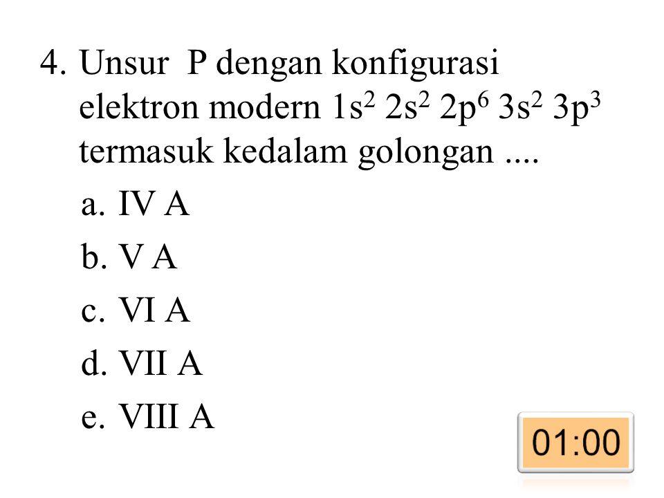 4.Unsur P dengan konfigurasi elektron modern 1s 2 2s 2 2p 6 3s 2 3p 3 termasuk kedalam golongan....