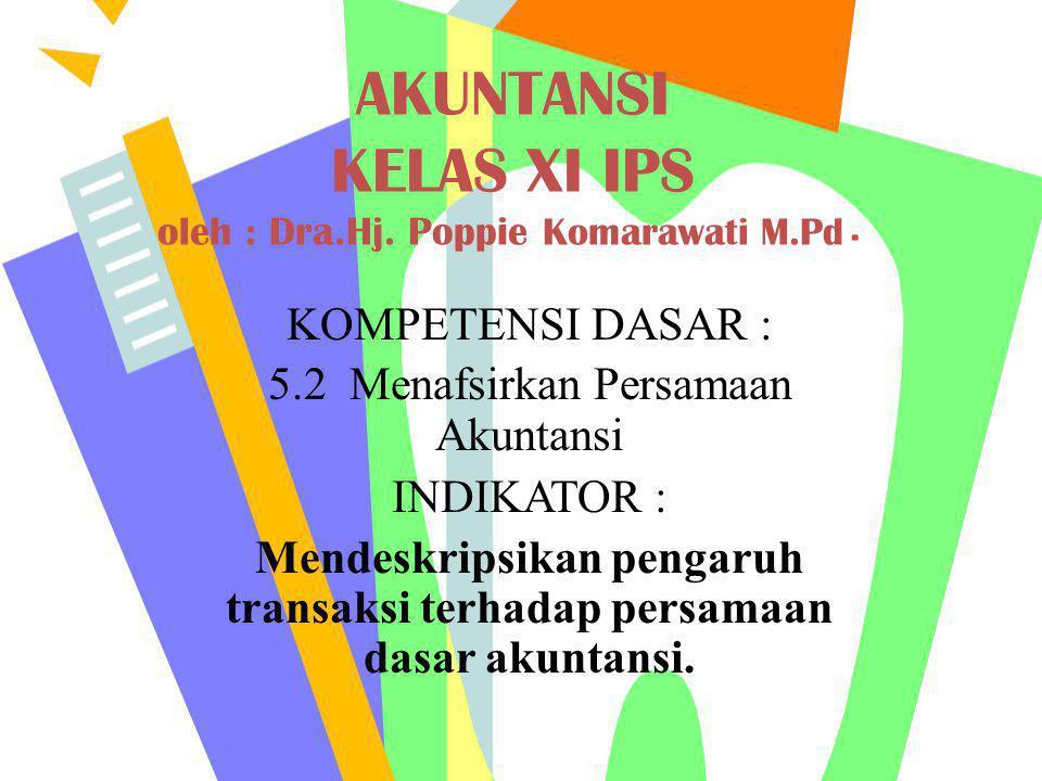 a.Struktur dasar akuntansi 1.Pengertian transaksi keuangan.