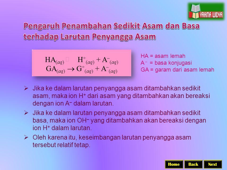 BackNextHome  Jika ke dalam larutan penyangga asam ditambahkan sedikit asam, maka ion H + dari asam yang ditambahkan akan bereaksi dengan ion A – dalam larutan.