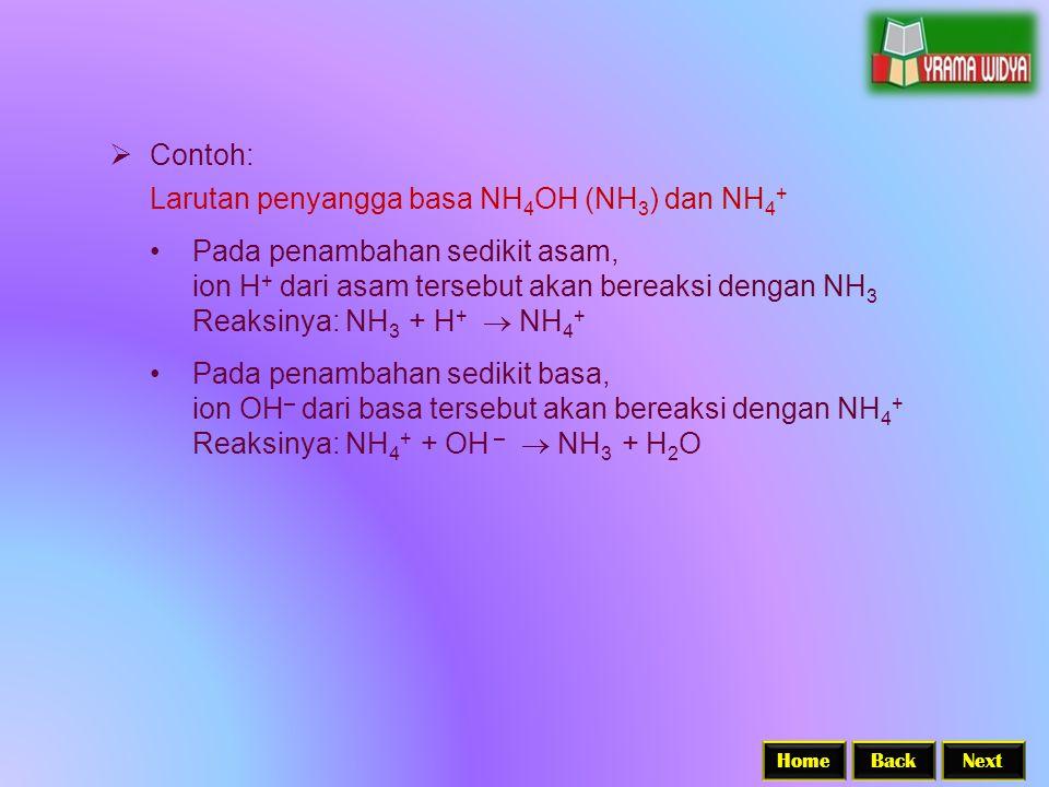 BackNextHome  Contoh: Larutan penyangga basa NH 4 OH (NH 3 ) dan NH 4 + Pada penambahan sedikit asam, ion H + dari asam tersebut akan bereaksi dengan NH 3 Reaksinya: NH 3 + H +  NH 4 + Pada penambahan sedikit basa, ion OH – dari basa tersebut akan bereaksi dengan NH 4 + Reaksinya: NH 4 + + OH –  NH 3 + H 2 O