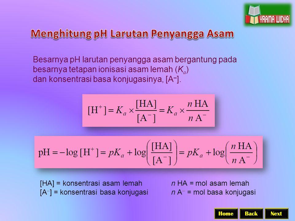 BackNextHome Besarnya pH larutan penyangga asam bergantung pada besarnya tetapan ionisasi asam lemah (K a ) dan konsentrasi basa konjugasinya, [A – ].