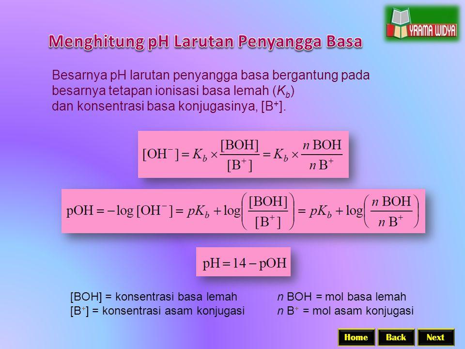 BackNextHome Besarnya pH larutan penyangga basa bergantung pada besarnya tetapan ionisasi basa lemah (K b ) dan konsentrasi basa konjugasinya, [B + ].