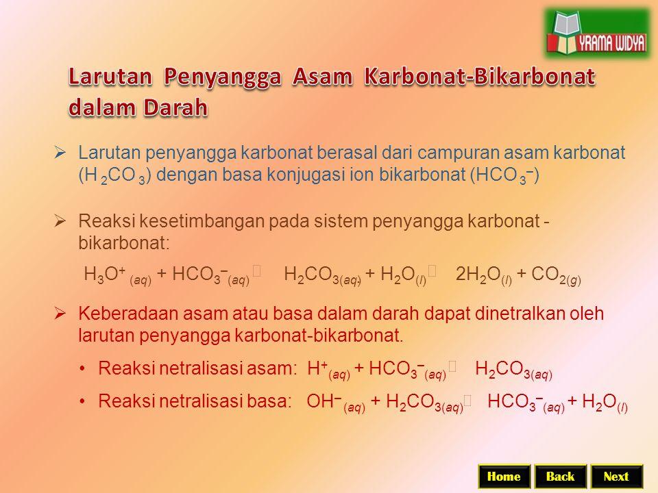 BackNextHome  Larutan penyangga karbonat berasal dari campuran asam karbonat (H 2 CO 3 ) dengan basa konjugasi ion bikarbonat (HCO 3 – ) H 3 O + (aq) + HCO 3 – (aq) H 2 CO 3(aq) + H 2 O (l) 2H 2 O (l) + CO 2(g)  Keberadaan asam atau basa dalam darah dapat dinetralkan oleh larutan penyangga karbonat-bikarbonat.