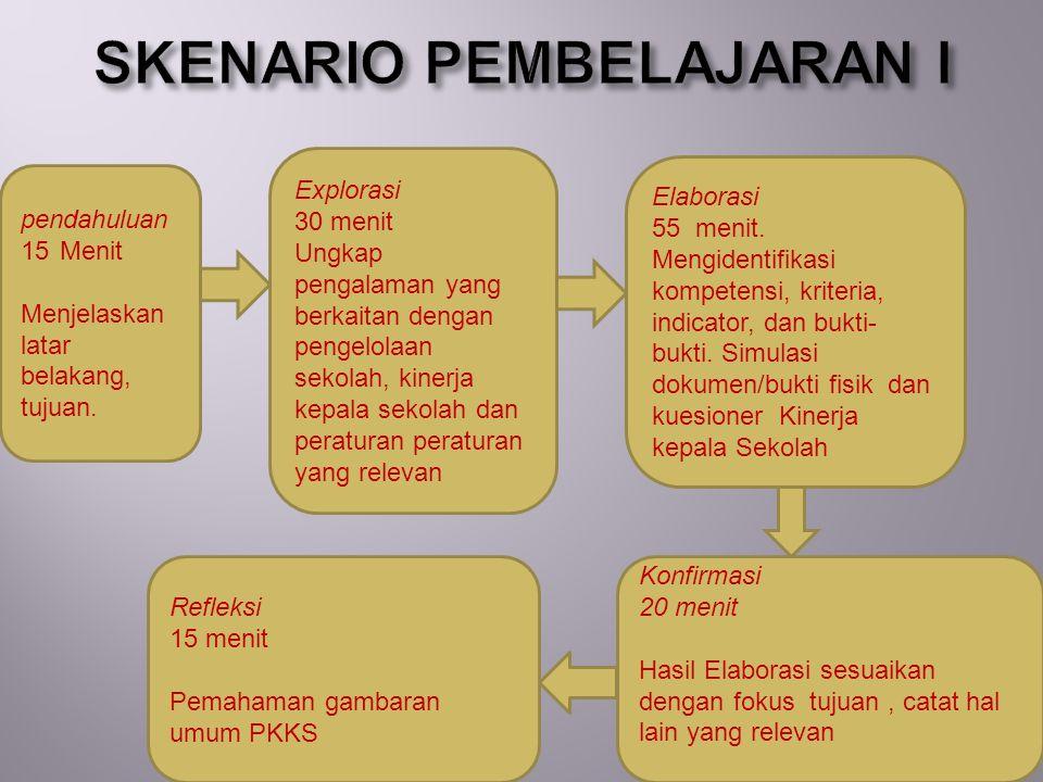 PROFIL SMP DI JAWA TENGAHPROFIL SMP 1 PURBALINGGA, INDONESIA.pptxPROFIL SMP 1 PURBALINGGA, INDONESIA.pptx  ISILAH LEMBAR KERJA KEGIATAN 3LEMBAR KERJA KEGIATAN 3.docxLEMBAR KERJA KEGIATAN 3.docx