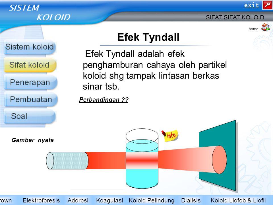 Efek Tyndall Efek Tyndall adalah efek penghamburan cahaya oleh partikel koloid shg tampak lintasan berkas sinar tsb. SIFAT SIFAT KOLOID Koloid Liofob