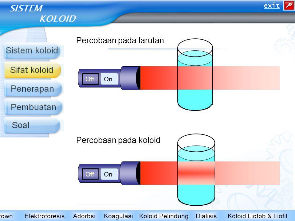 OnOff OnOff Percobaan pada larutan Percobaan pada koloid Koloid Liofob & LiofilDialisisKoloid PelindungKoagulasiAdorbsiElektroforesisGerak BrownEfek T