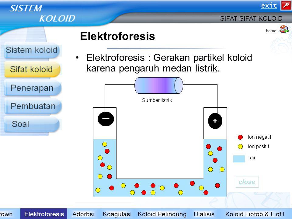 Elektroforesis Elektroforesis : Gerakan partikel koloid karena pengaruh medan listrik. Manfaat : –Untuk menentukan Muatan susu partokel koloid –Untuk