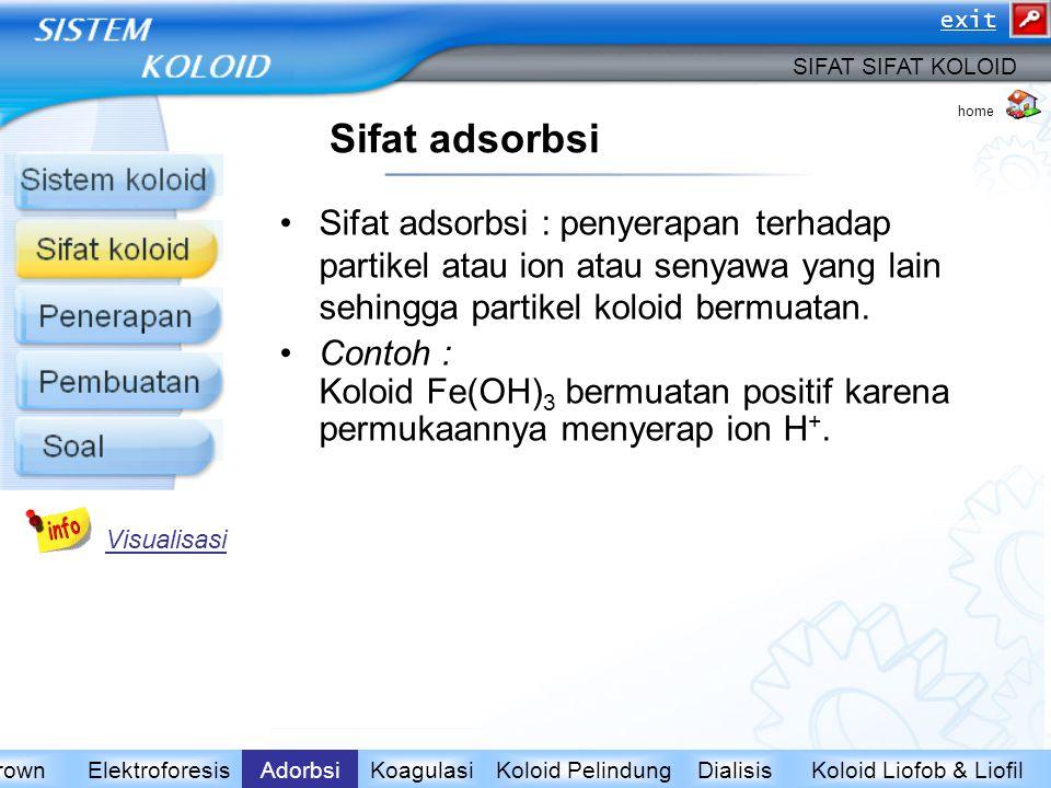 Sifat adsorbsi Sifat adsorbsi : penyerapan terhadap partikel atau ion atau senyawa yang lain sehingga partikel koloid bermuatan. Contoh : Koloid Fe(OH