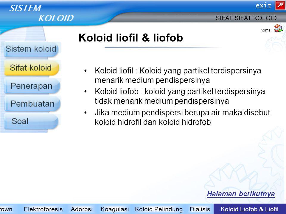 Koloid liofil & liofob Koloid liofil : Koloid yang partikel terdispersinya menarik medium pendispersinya Koloid liofob : koloid yang partikel terdispe