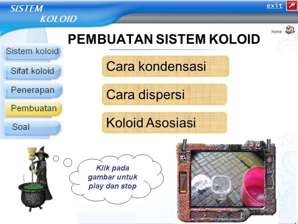 Cara dispersi Koloid Asosiasi Cara kondensasi PEMBUATAN SISTEM KOLOID home Klik pada gambar untuk play dan stop exit