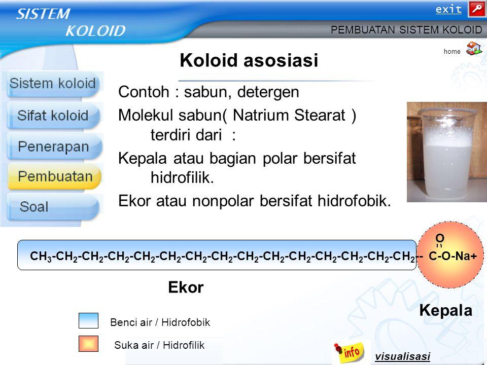 Contoh : sabun, detergen Molekul sabun( Natrium Stearat ) terdiri dari : Kepala atau bagian polar bersifat hidrofilik. Ekor atau nonpolar bersifat hid