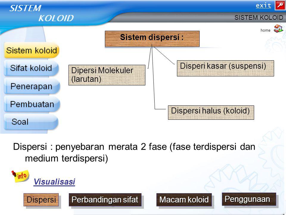 Dispersi : penyebaran merata 2 fase (fase terdispersi dan medium terdispersi) Sistem dispersi : Dipersi Molekuler (larutan) Dispersi halus (koloid) Di