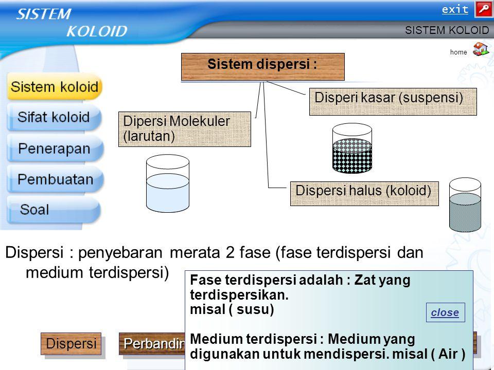 Sistem dispersi : Dipersi Molekuler (larutan) Dispersi halus (koloid) Disperi kasar (suspensi) Close info Dispersi : penyebaran merata 2 fase (fase te