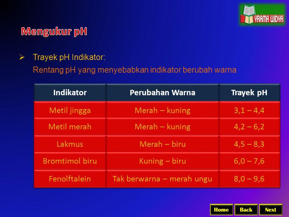 BackNextHome  Trayek pH Indikator: Rentang pH yang menyebabkan indikator berubah warna Indikator Perubahan Warna Metil jingga Merah – kuning Metil me
