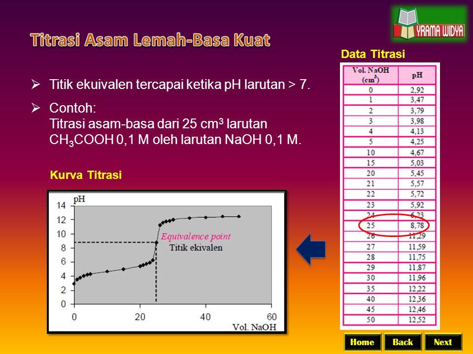 BackNextHome  Titik ekuivalen tercapai ketika pH larutan > 7.  Contoh: Titrasi asam-basa dari 25 cm 3 larutan CH 3 COOH 0,1 M oleh larutan NaOH 0,1