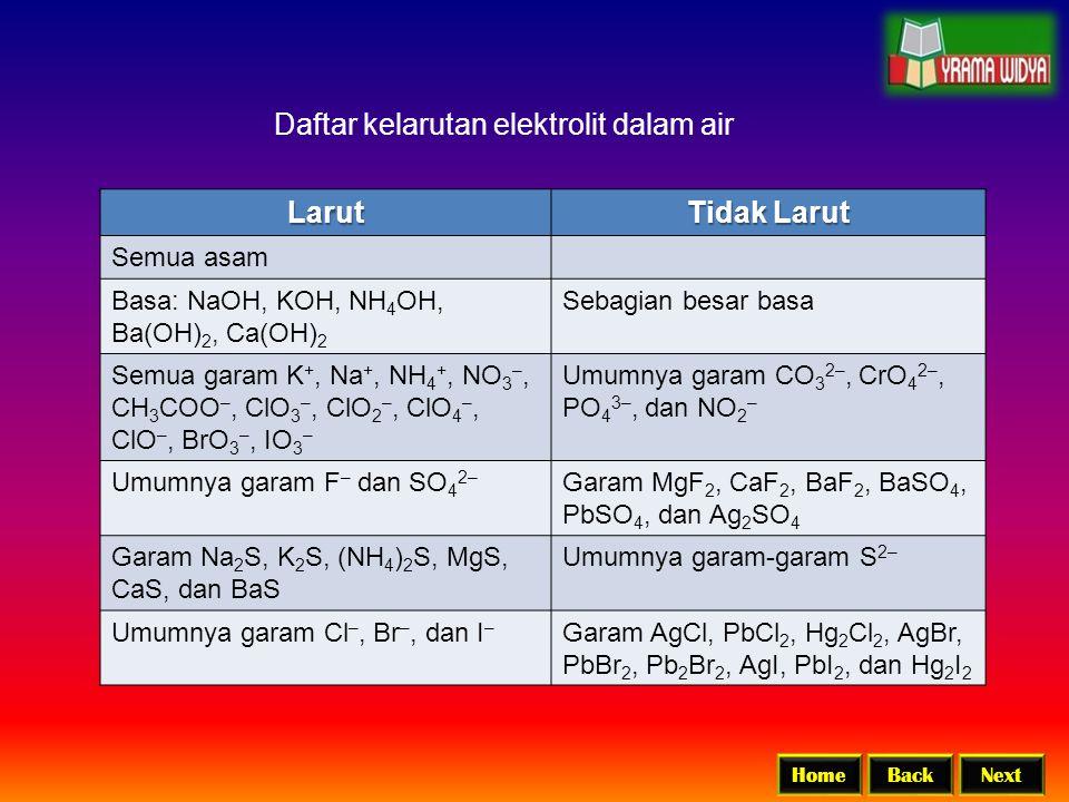 BackNextHome Daftar kelarutan elektrolit dalam airLarut Tidak Larut Semua asam Basa: NaOH, KOH, NH 4 OH, Ba(OH) 2, Ca(OH) 2 Sebagian besar basa Semua