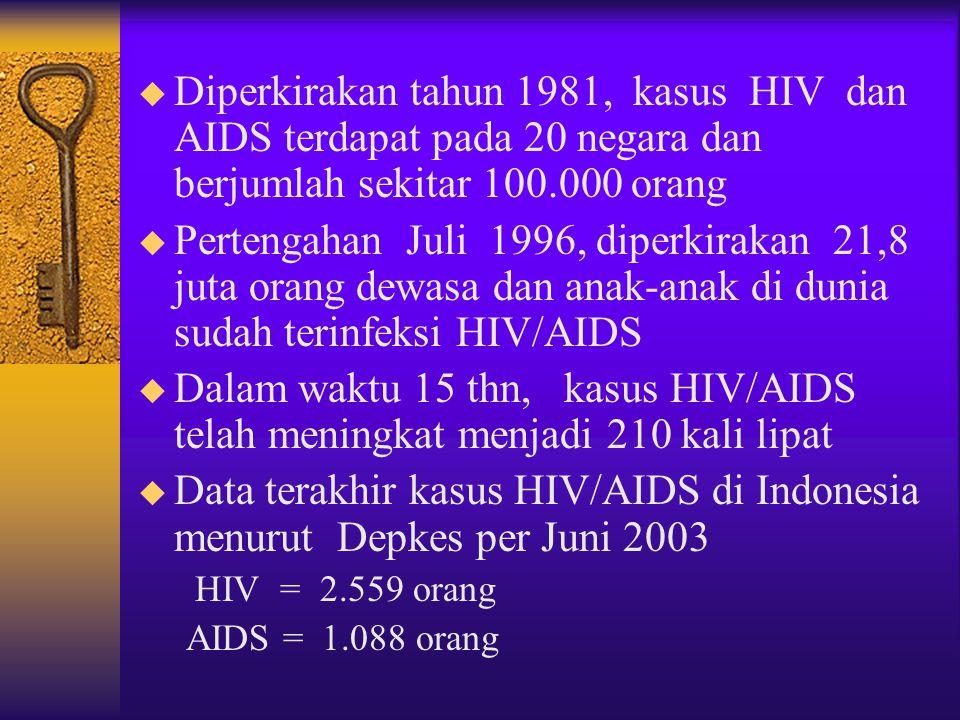  Diperkirakan tahun 1981, kasus HIV dan AIDS terdapat pada 20 negara dan berjumlah sekitar 100.000 orang  Pertengahan Juli 1996, diperkirakan 21,8 juta orang dewasa dan anak-anak di dunia sudah terinfeksi HIV/AIDS  Dalam waktu 15 thn, kasus HIV/AIDS telah meningkat menjadi 210 kali lipat  Data terakhir kasus HIV/AIDS di Indonesia menurut Depkes per Juni 2003 HIV = 2.559 orang AIDS = 1.088 orang