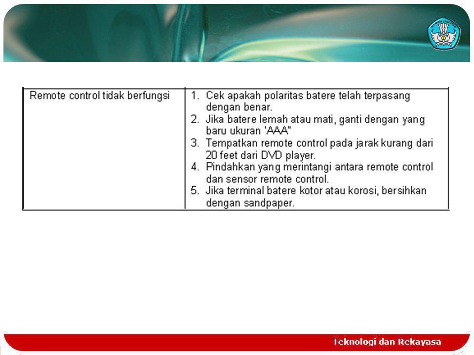 SELESAI By. Setyo Harmadi,ST SMK Muhammadiyah 3 Yogyakarta