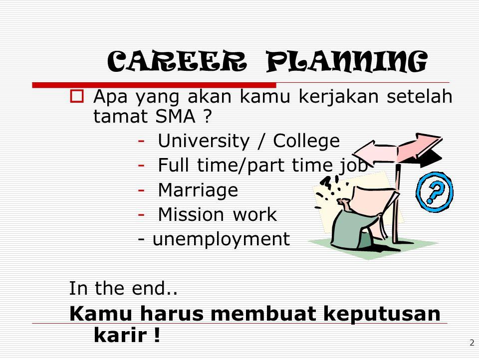 CAREER PLANNING 3 Jika nanti kamu bekerja dari usia 22th sampai 55th, itu artinya kamu akan bekerja selama : 33 tahun Wow… that's a very long time...