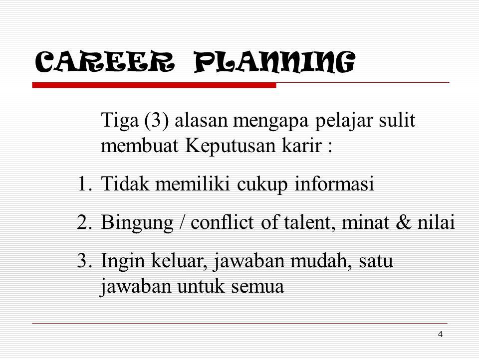 CAREER PLANNING 4 Tiga (3) alasan mengapa pelajar sulit membuat Keputusan karir : 1.Tidak memiliki cukup informasi 2.Bingung / conflict of talent, min