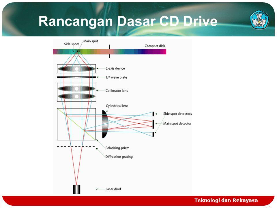 Rancangan Dasar CD Drive Teknologi dan Rekayasa