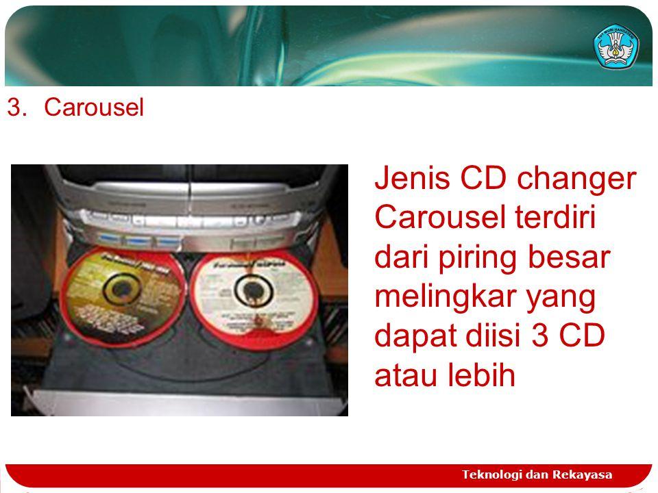 Teknologi dan Rekayasa 3.Carousel Jenis CD changer Carousel terdiri dari piring besar melingkar yang dapat diisi 3 CD atau lebih