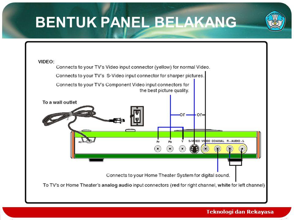 BENTUK PANEL BELAKANG Teknologi dan Rekayasa