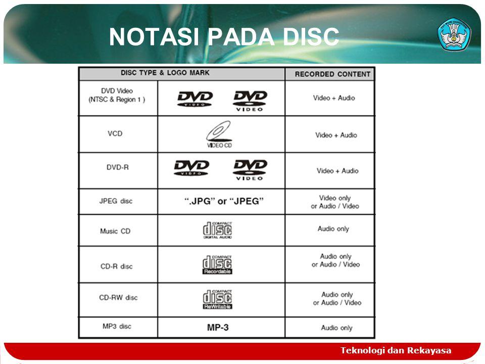 NOTASI PADA DISC Teknologi dan Rekayasa