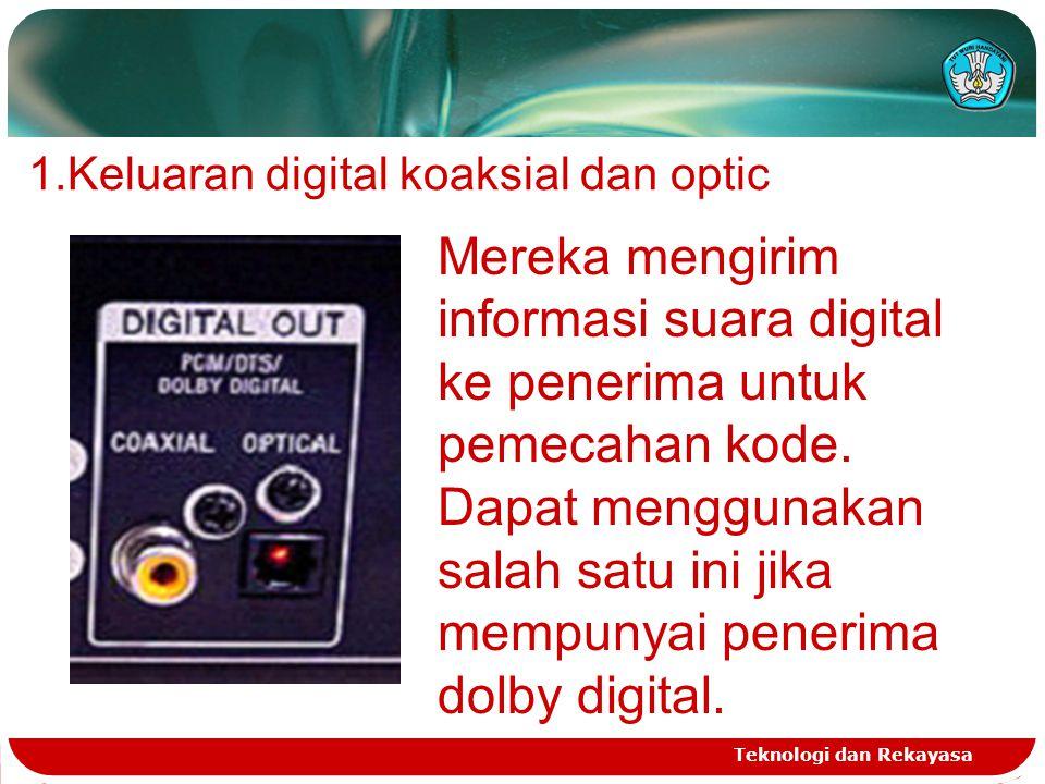 Teknologi dan Rekayasa 1.Keluaran digital koaksial dan optic Mereka mengirim informasi suara digital ke penerima untuk pemecahan kode. Dapat menggunak