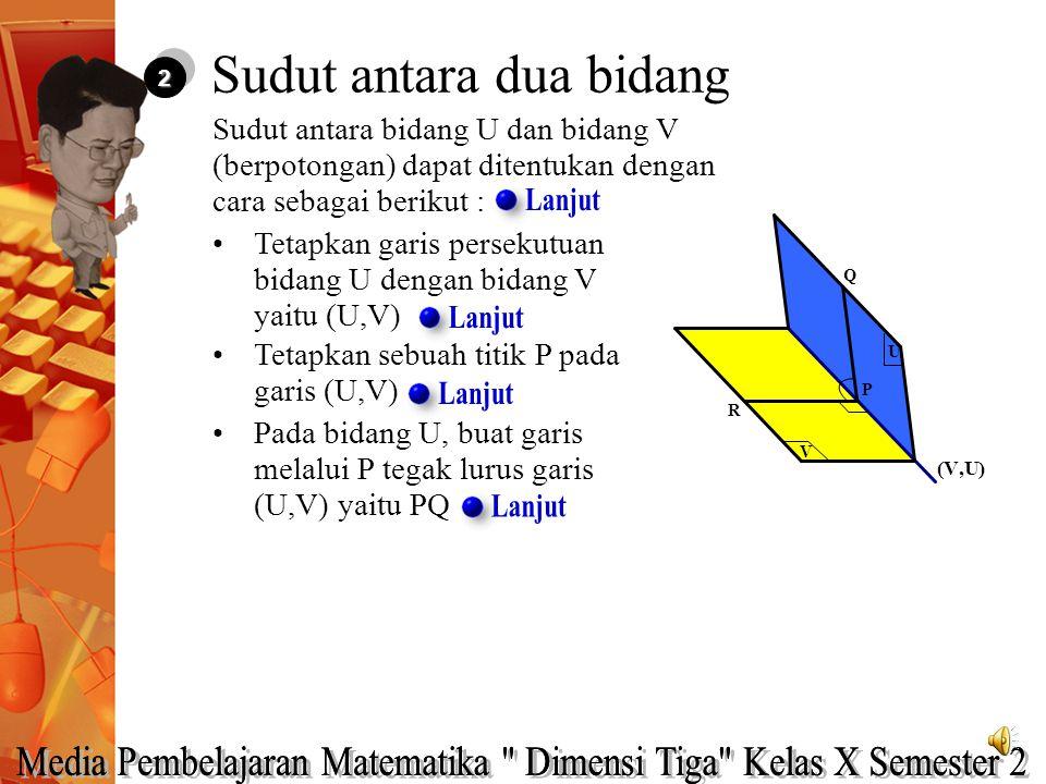 22 Tetapkan garis persekutuan bidang U dengan bidang V yaitu (U,V) Tetapkan sebuah titik P pada garis (U,V) V U (V,U) P