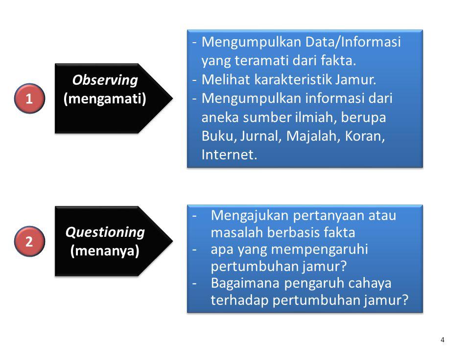 4 -Mengumpulkan Data/Informasi yang teramati dari fakta. -Melihat karakteristik Jamur. -Mengumpulkan informasi dari aneka sumber ilmiah, berupa Buku,