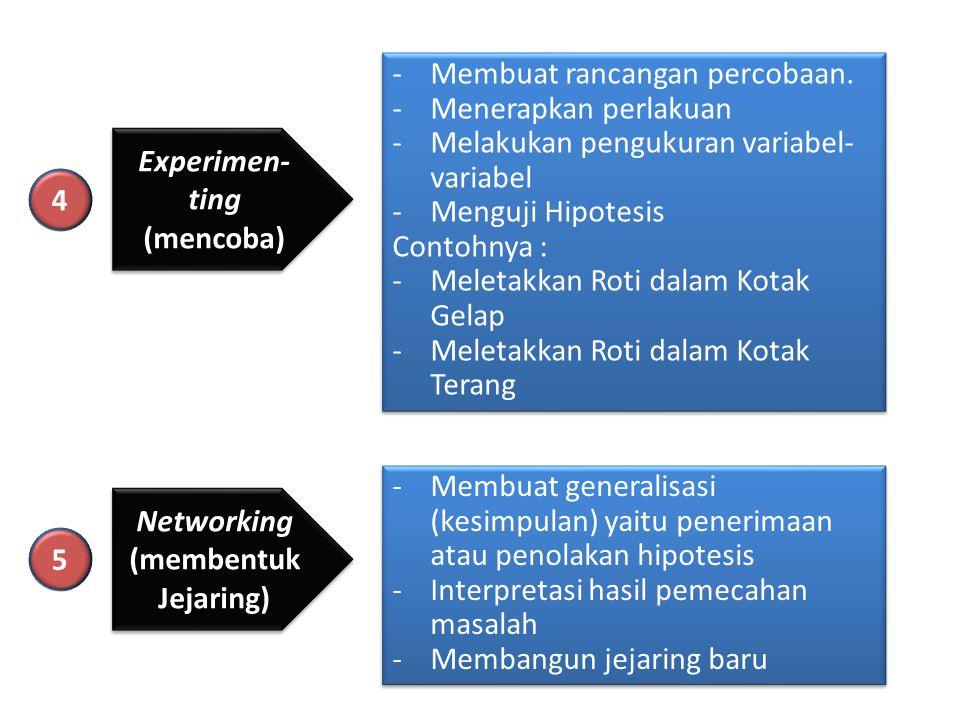 -Membuat generalisasi (kesimpulan) yaitu penerimaan atau penolakan hipotesis -Interpretasi hasil pemecahan masalah -Membangun jejaring baru -Membuat g