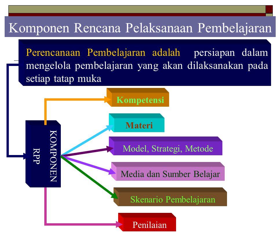 Komponen Rencana Pelaksanaan Pembelajaran Perencanaan Pembelajaran adalah persiapan dalam mengelola pembelajaran yang akan dilaksanakan pada setiap ta