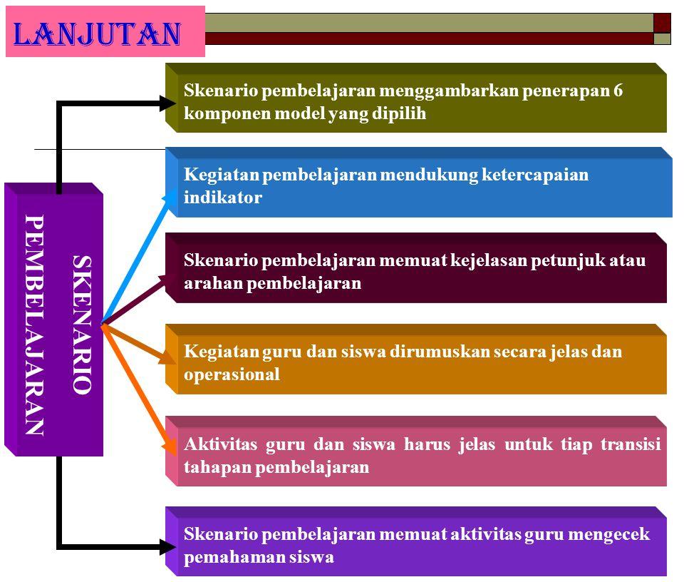 LANJUTAN Skenario pembelajaran menggambarkan penerapan 6 komponen model yang dipilih SKENARIO PEMBELAJARAN Kegiatan pembelajaran mendukung ketercapaia