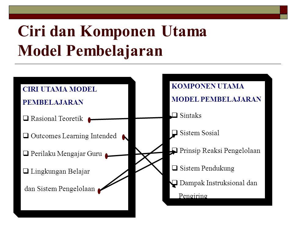Ciri dan Komponen Utama Model Pembelajaran CIRI UTAMA MODEL PEMBELAJARAN  Rasional Teoretik  Outcomes Learning Intended  Perilaku Mengajar Guru  L