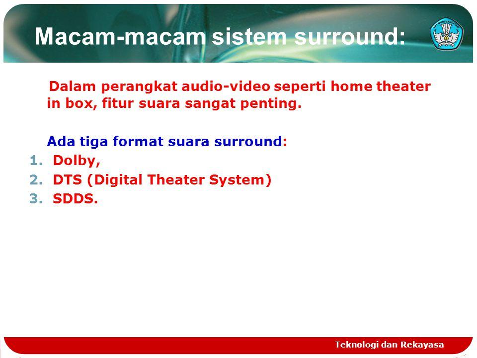 Macam-macam sistem surround: Dalam perangkat audio-video seperti home theater in box, fitur suara sangat penting. Ada tiga format suara surround: 1.Do