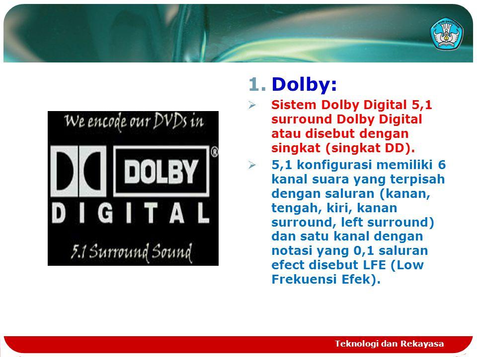1.Dolby:  Sistem Dolby Digital 5,1 surround Dolby Digital atau disebut dengan singkat (singkat DD).  5,1 konfigurasi memiliki 6 kanal suara yang ter